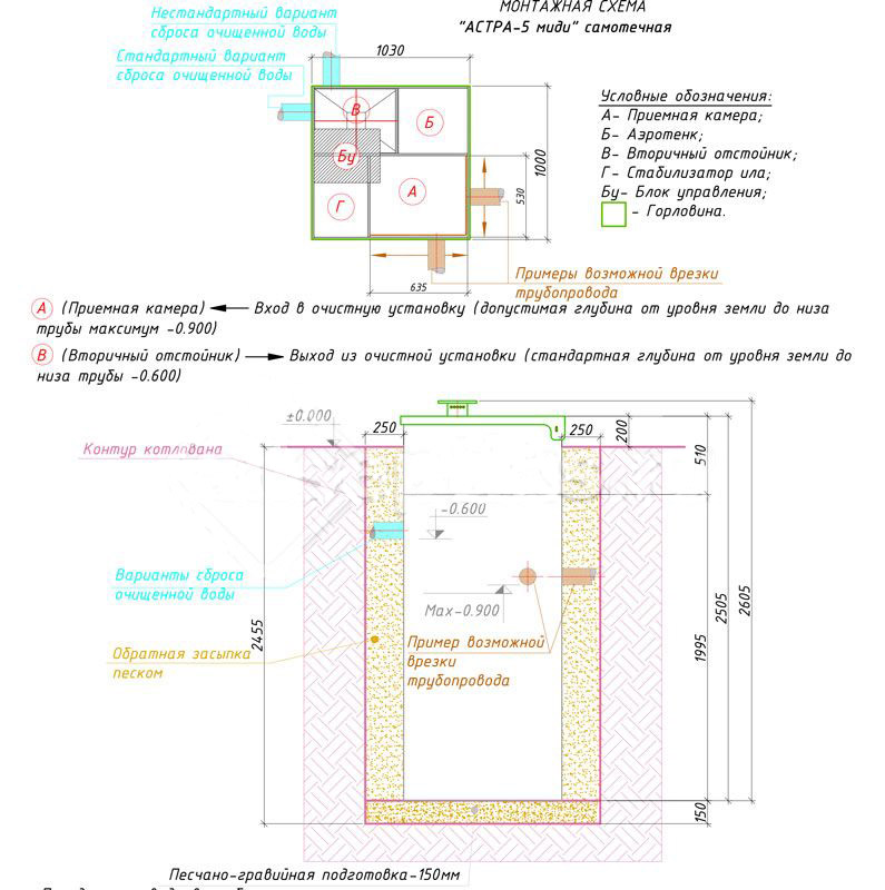 монтажная схема канализации