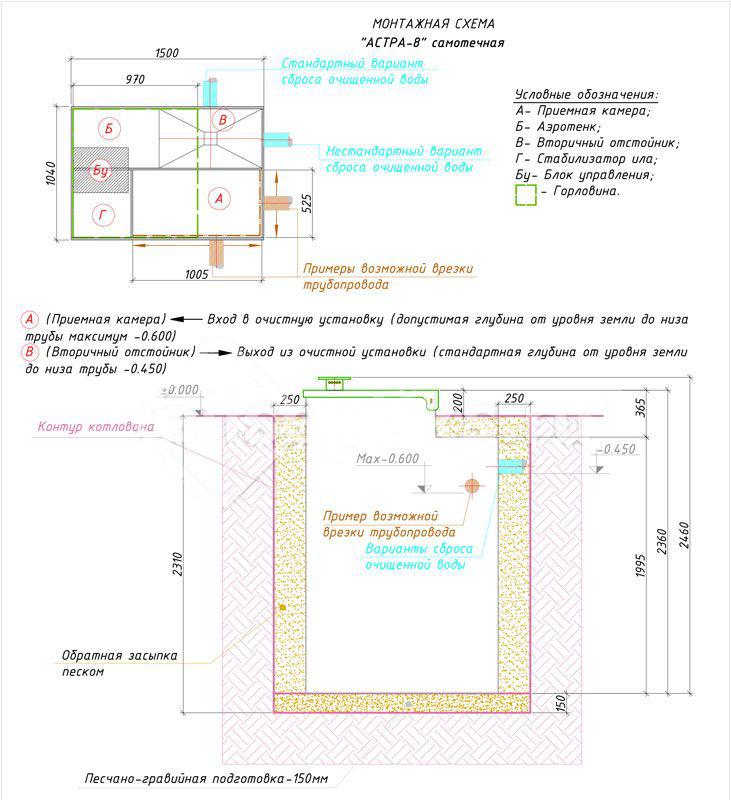 монтажная схема канализации юнилос
