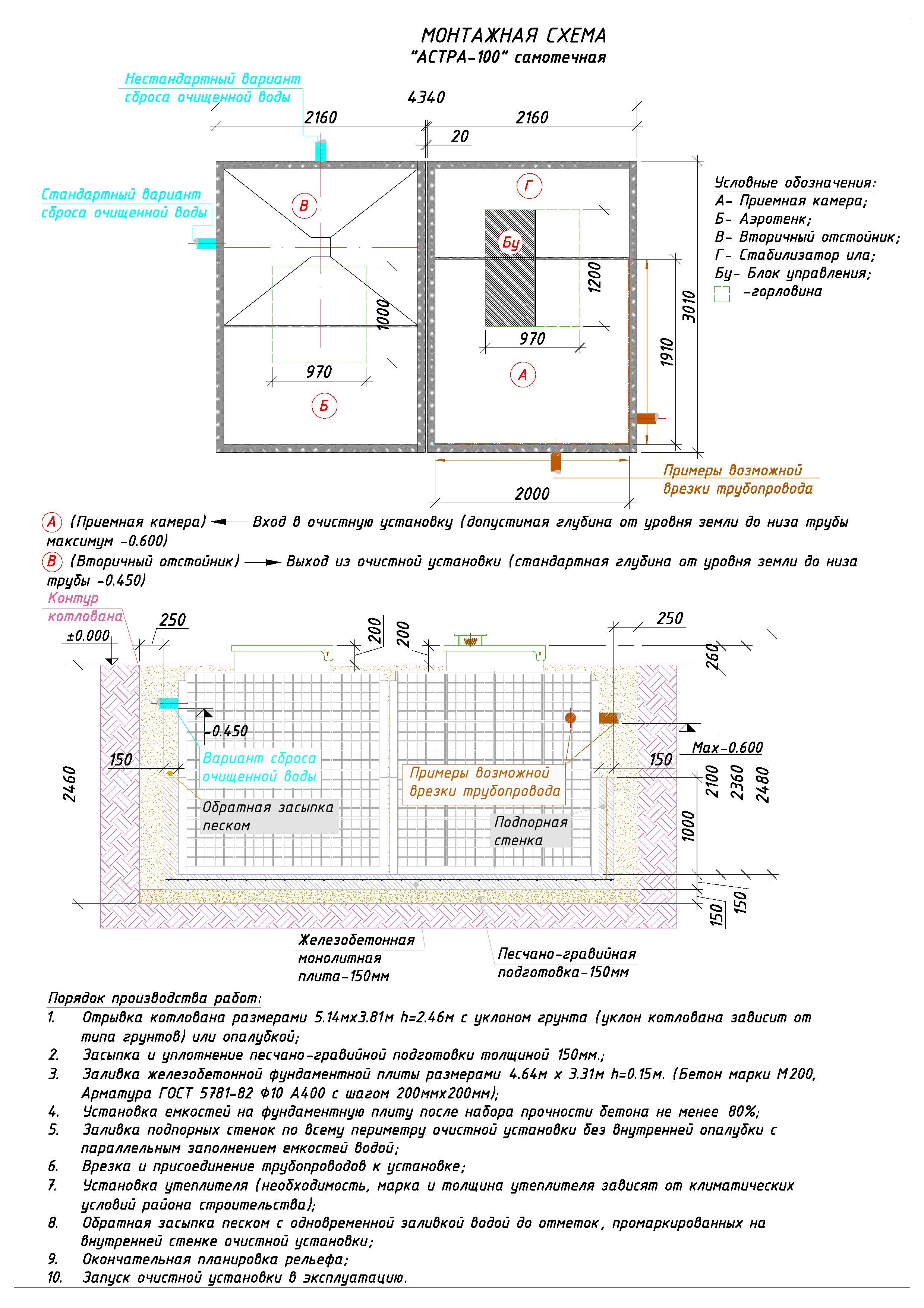 монтажная схема юнилос астра 100