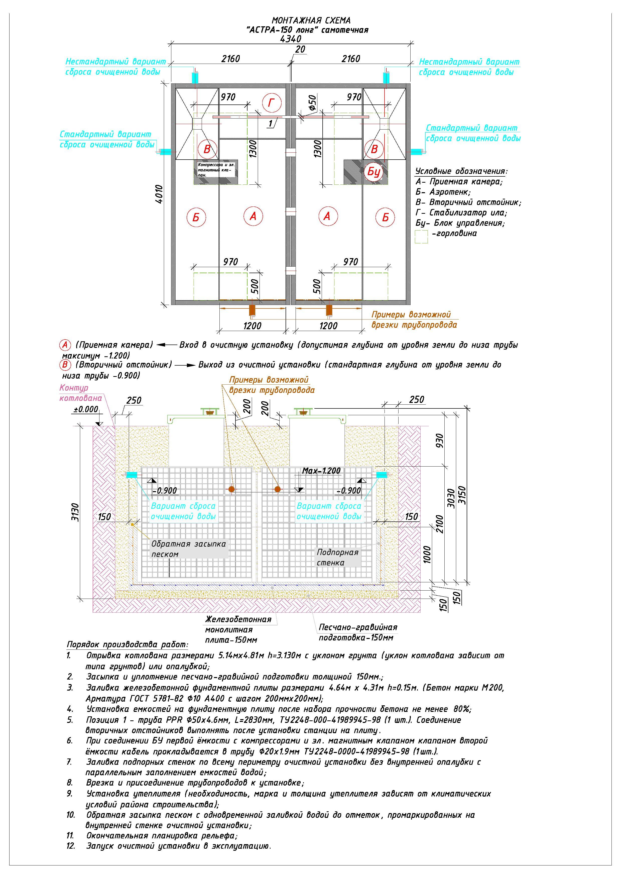 монтажная схема юнилос астра 150 лонг