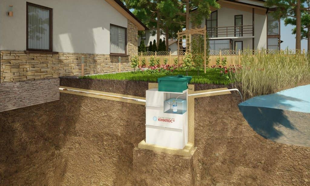 Особенности монтажа автономной канализации